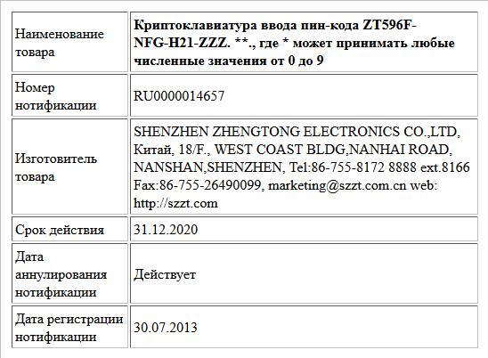 Криптоклавиатура ввода пин-кода ZT596F-NFG-H21-ZZZ. **., где * может принимать любые численные значения от 0 до 9