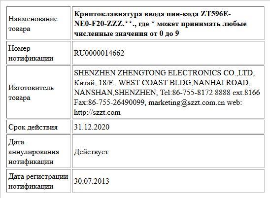 Криптоклавиатура ввода пин-кода ZT596E-NE0-F20-ZZZ.**., где * может принимать любые численные значения от 0 до 9