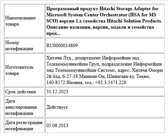 Программный продукт Hitachi Storage Adapter for Microsoft System Center Orchestrator (HSA for MS SCO) версия 1.х семейства Hitachi Solution Products. Описание названия, версии, модели и семейства прод...