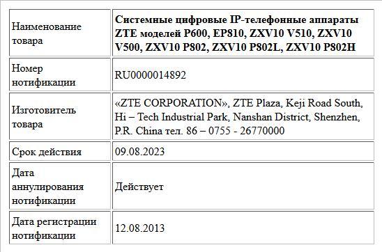Системные цифровые IP-телефонные аппараты ZTE моделей P600, EP810, ZXV10 V510, ZXV10 V500, ZXV10 P802, ZXV10 P802L, ZXV10 P802H