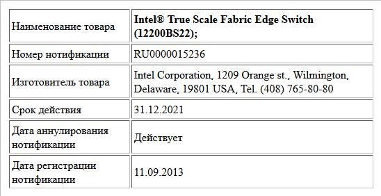 Intel® True Scale Fabric Edge Switch (12200BS22);