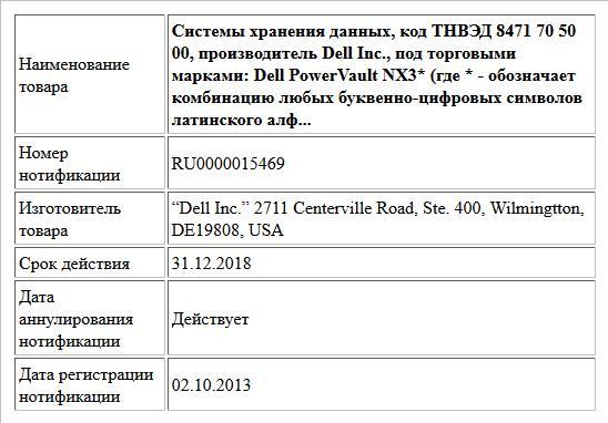 Системы хранения данных, код ТНВЭД 8471 70 50 00, производитель Dell Inc.,  под торговыми марками:  Dell PowerVault NX3*  (где * - обозначает комбинацию любых буквенно-цифровых символов латинского алф...