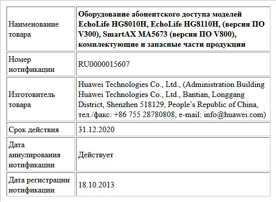 Оборудование абонентского доступа моделей EchoLife HG8010H, EchoLife HG8110H, (версия ПО V300), SmartAX MA5673 (версия ПО V800), комплектующие и запасные части продукции