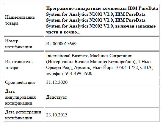 Программно-аппаратные комплексы IBM PureData System for Analytics N1001 V1.0, IBM PureData System for Analytics N2001 V1.0, IBM PureData System for Analytics N2002 V1.0, включая запасные части и компо...