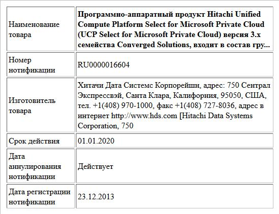 Программно-аппаратный продукт Hitachi Unified Compute Platform Select for Microsoft Private Cloud (UCP Select for Microsoft Private Cloud) версия 3.х семейства Converged Solutions, входит в состав гру...