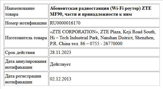 Абонентская радиостанция (Wi-Fi роутер) ZTE MF90, части и принадлежности к ним
