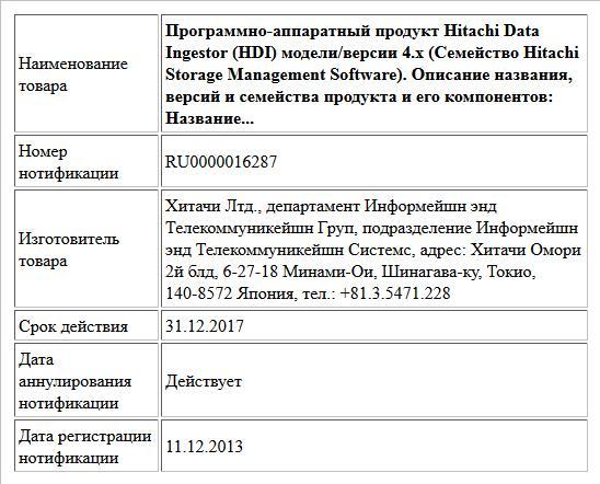 Программно-аппаратный продукт Hitachi Data Ingestor (HDI) модели/версии 4.х (Семейство Hitachi Storage Management Software). Описание названия, версий и семейства продукта и его компонентов:  Название...