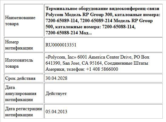 Терминальное оборудование видеоконференц-связи Polycom Модель RP Group 300, каталожные номера: 7200-65089-114, 7200-65089-214 Модель RP Group 500, каталожные номера: 7200-65088-114, 7200-65088-214 Мод...