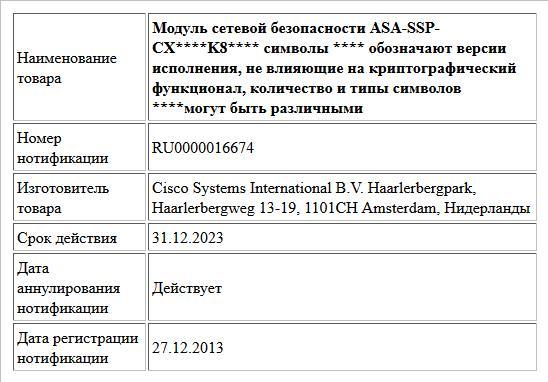 Модуль сетевой безопасности   ASA-SSP-CX****K8****  символы **** обозначают версии исполнения, не влияющие на криптографический функционал,  количество и типы символов ****могут быть различными