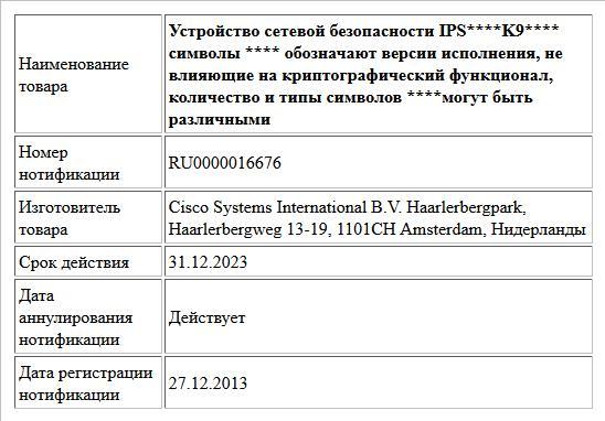 Устройство сетевой безопасности   IPS****K9****  символы **** обозначают версии исполнения, не влияющие на криптографический функционал,  количество и типы символов ****могут быть различными