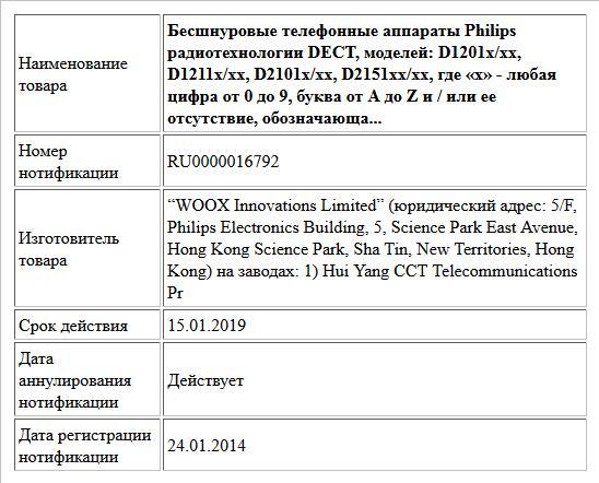 Бесшнуровые телефонные аппараты Philips радиотехнологии DECT, моделей: D1201x/xx, D1211x/xx, D2101x/xx, D2151xx/xx, где «x» - любая цифра от 0 до 9, буква от A до Z и / или ее отсутствие, обозначающа...