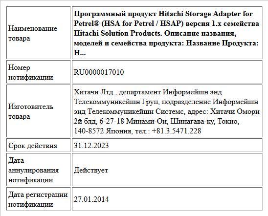 Программный продукт Hitachi Storage Adapter for Petrel® (HSA for Petrel / HSAP) версия 1.х семейства Hitachi Solution Products.  Описание названия, моделей и семейства продукта: Название Продукта: H...