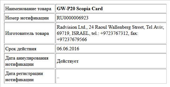 GW-P20 Scopia Card