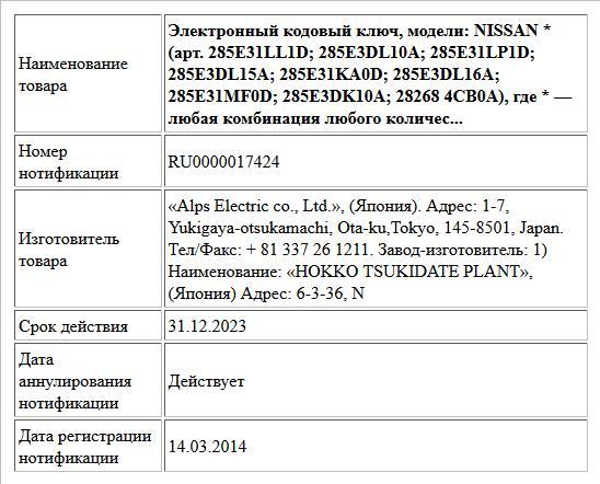 Электронный кодовый ключ, модели:  NISSAN * (арт. 285E31LL1D; 285E3DL10A; 285E31LP1D; 285E3DL15A; 285Е31KA0D; 285E3DL16A; 285E31MF0D; 285E3DK10A; 28268 4CB0A),  где * — любая комбинация любого количес...