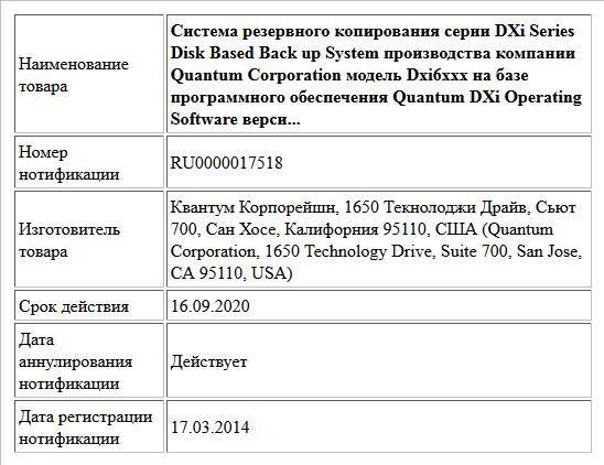 Система резервного копирования серии DXi Series Disk Based Back up System производства компании Quantum Corporation модель Dxi6xxx на базе программного обеспечения Quantum DXi Operating Software верси...