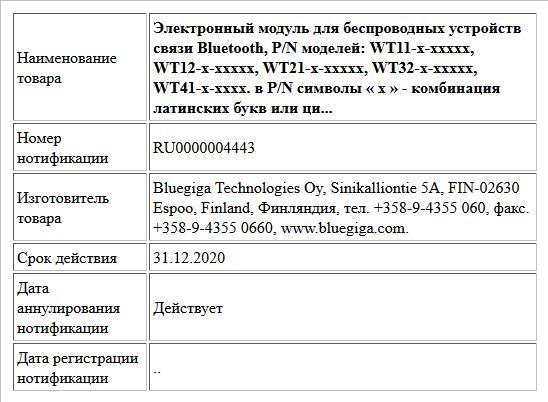 Электронный модуль для беспроводных устройств связи Bluetooth, P/N моделей: WT11-x-xxxxx, WT12-x-xxxxx, WT21-x-xxxxx, WT32-x-xxxxx, WT41-x-xxxx. в P/N символы « x » - комбинация латинских букв или ци...