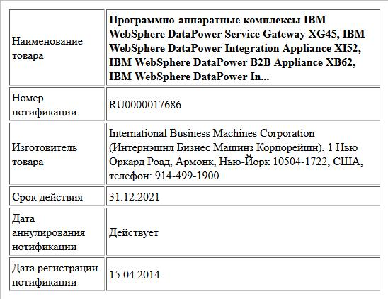 Программно-аппаратные комплексы IBM WebSphere DataPower Service Gateway XG45, IBM WebSphere DataPower Integration Appliance XI52, IBM WebSphere DataPower B2B Appliance XB62, IBM WebSphere DataPower In...