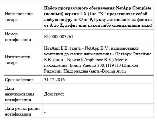Набор программного обеспечения NetApp Complete (полный) версия 1.Х (Где