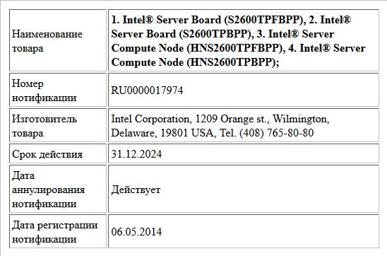 1. Intel® Server Board  (S2600TPFBPP),  2. Intel® Server Board (S2600TPBPP),  3. Intel® Server Compute Node (HNS2600TPFBPP),  4. Intel® Server Compute Node (HNS2600TPBPP);