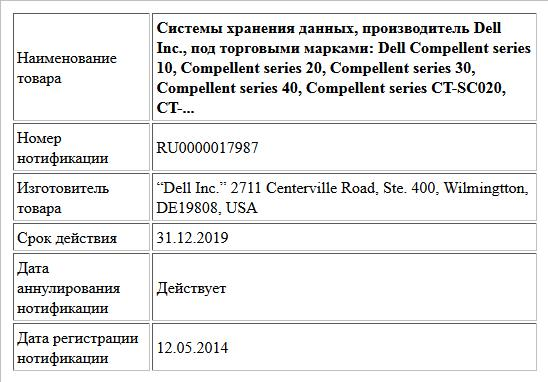Системы хранения данных, производитель Dell Inc., под торговыми марками: Dell   Compellent series 10, Compellent series 20, Compellent series 30, Compellent series 40,  Compellent series CT-SC020, CT-...
