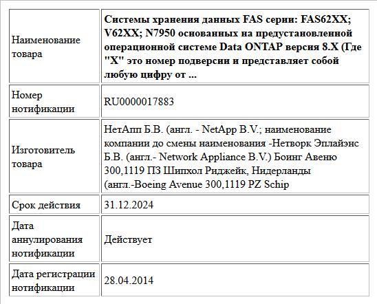 Системы хранения данных FAS серии: FAS62XX; V62XX; N7950 основанных на предустановленной операционной системе Data ONTAP версия 8.Х  (Где