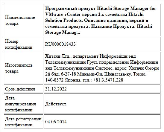 Программный продукт Hitachi Storage Manager for VMware vCenter версия 2.x семейства Hitachi Solution Products. Описание названия, версий и семейства продукта:  Название Продукта: Hitachi Storage Manag...