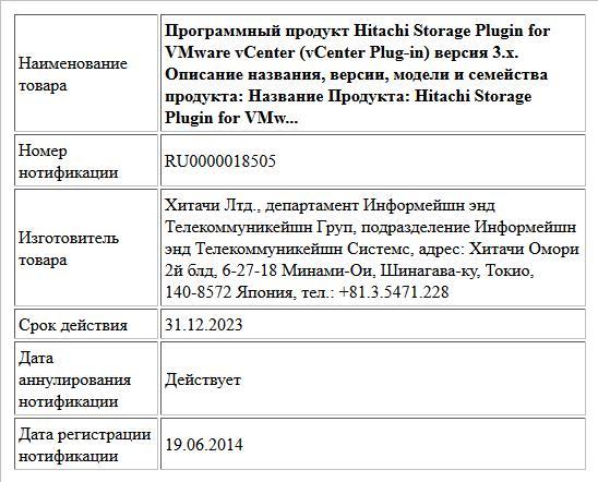 Программный продукт Hitachi Storage Plugin for VMware vCenter (vCenter Plug-in) версия 3.х. Описание названия, версии, модели и семейства продукта:  Название Продукта: Hitachi Storage Plugin for VMw...