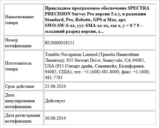 Прикладное программное обеспечение SPECTRA PRECISION Survey Pro версии 5.x.y, в редакции Standard, Pro, Robotic, GPS и Max, арт. SWO-SW-S-xx, yyy-SMA-xx-xx, где x, y = 0 ? 9 – младший разряд версии, x...