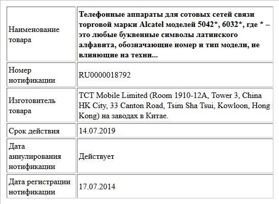 Телефонные аппараты для сотовых сетей связи торговой марки Alcatel моделей 5042*, 6032*,  где * – это любые буквенные символы латинского алфавита, обозначающие номер и тип модели, не влияющие на техни...