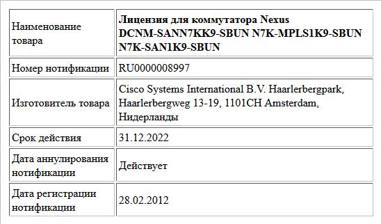 Лицензия для коммутатора Nexus DCNM-SANN7KK9-SBUN N7K-MPLS1K9-SBUN N7K-SAN1K9-SBUN