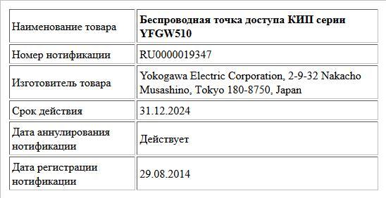Беспроводная точка доступа КИП серии YFGW510