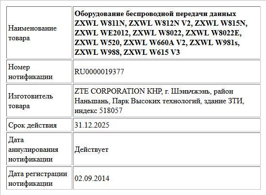 Оборудование беспроводной передачи данных ZXWL W811N, ZXWL W812N V2, ZXWL W815N, ZXWL WE2012, ZXWL W8022, ZXWL W8022E, ZXWL W520, ZXWL W660A V2, ZXWL W981s, ZXWL W988, ZXWL W615 V3