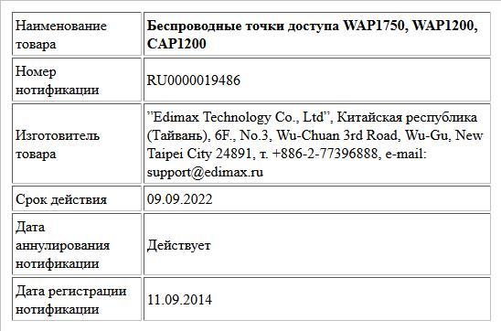Беспроводные точки доступа WAP1750, WAP1200, CAP1200