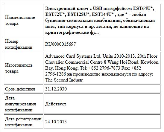 Электронный ключ с USB интерфейсом EST64U*, EST72U*, EST128U*, EST144U* , где * – любая буквенно-символьная комбинация, обозначающая цвет, тип корпуса и др. детали, не влияющие на криптографические фу...
