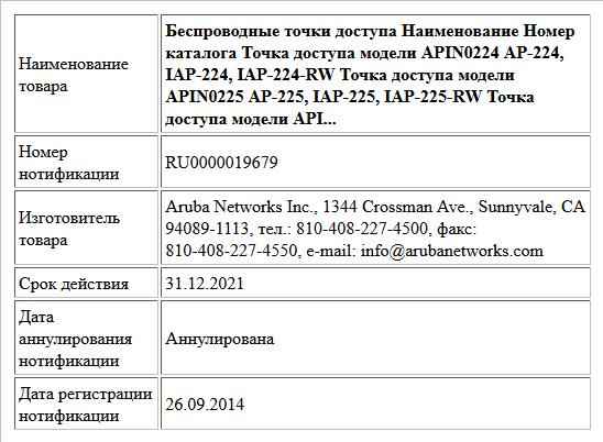 Беспроводные точки доступа  Наименование  Номер каталога  Точка доступа модели APIN0224 AP-224, IAP-224, IAP-224-RW  Точка доступа модели APIN0225 AP-225, IAP-225, IAP-225-RW  Точка доступа модели API...