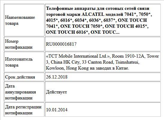 Телефонные аппараты для сотовых сетей связи торговой марки ALCATEL моделей 7041*, 7050*, 4015*, 6016*, 6034*, 6036*, 6037*, ONE TOUCH 7041*, ONE TOUCH 7050*, ONE TOUCH 4015*, ONE TOUCH 6016*, ONE TOUC...