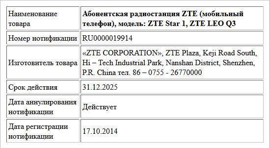 Абонентская радиостанция ZTE (мобильный телефон), модель: ZTE Star 1, ZTE LEO Q3