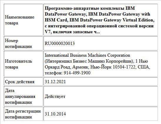 Программно-аппаратные комплексы IBM DataPower Gateway, IBM DataPower Gateway with HSM Card, IBM DataPower Gateway Virtual Edition, с интегрированной операционной системой версии V7, включая запасные ч...