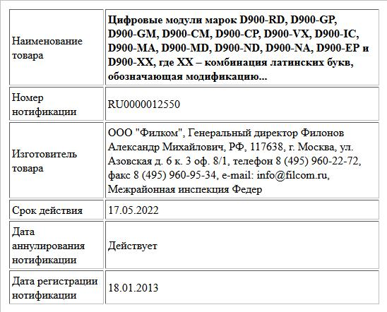 Цифровые модули марок D900-RD, D900-GP, D900-GM, D900-CM, D900-CP, D900-VX, D900-IC, D900-MA, D900-MD, D900-ND, D900-NA, D900-EP и D900-XX, где XX – комбинация латинских букв, обозначающая модификацию...