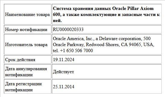 Система хранения данных Oracle Pillar Axiom 600, а также комплектующие и запасные части к ней.