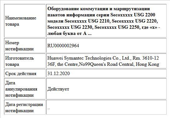 Оборудование коммутации и маршрутизации пакетов информации серии Secoxxxxx USG 2200 модели Secoxxxxx USG 2210, Secoxxxxx USG 2220, Secoxxxxx USG 2230, Secoxxxxx USG 2250,  где «х» - любая буква от А ...