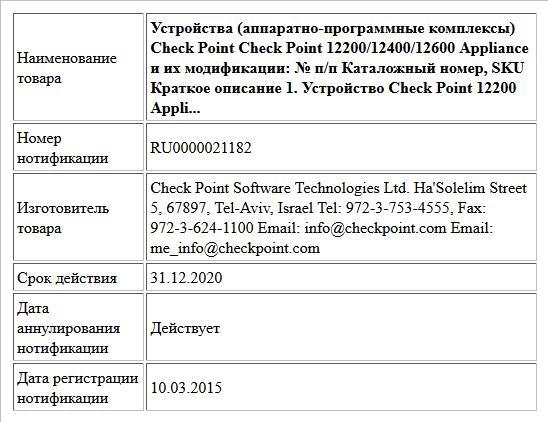 Устройства (аппаратно-программные комплексы) Check Point Check Point 12200/12400/12600 Appliance и их модификации:   № п/п Каталожный номер, SKU Краткое описание  1. Устройство Check Point 12200 Appli...