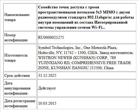 Семейство точек доступа с тремя пространственными потоками 3х3 MIMO с двумя радиомодулями стандарта 802.11abgn/ac для работы внутри помещений из состава Интегрированной системы управления сетями Wi–Fi...