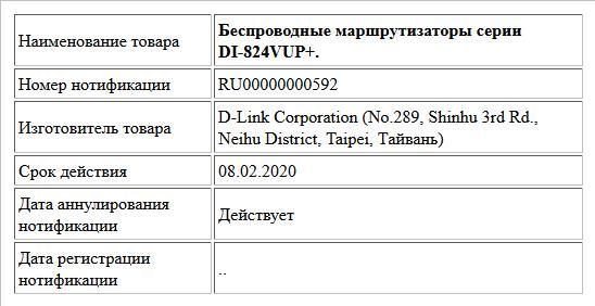 Беспроводные маршрутизаторы серии DI-824VUP+.