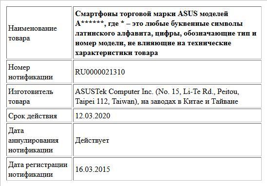 Смартфоны торговой марки ASUS моделей  A******, где * – это любые буквенные символы латинского алфавита, цифры, обозначающие тип и номер модели, не влияющие на технические характеристики товара
