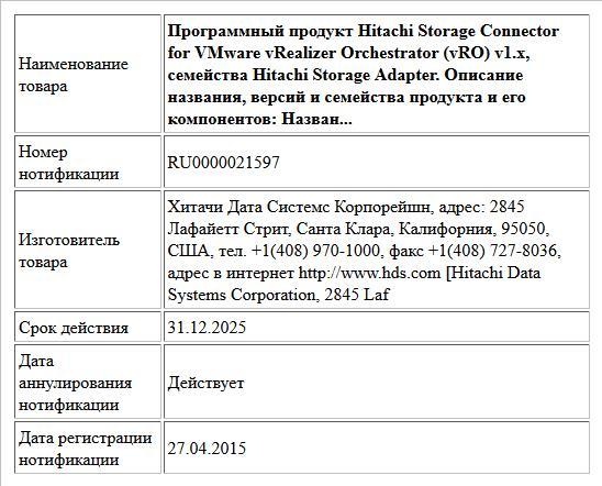 Программный продукт Hitachi Storage Connector for VMware vRealizer Orchestrator (vRO) v1.x, семейства Hitachi Storage Adapter. Описание названия, версий и семейства продукта и его компонентов: Назван...