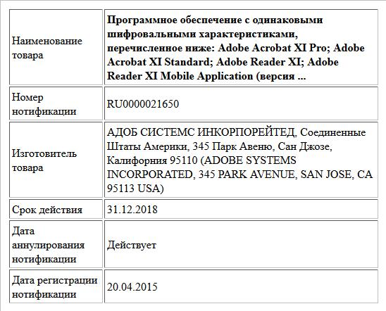 Программное обеспечение с одинаковыми шифровальными характеристиками, перечисленное ниже:  Adobe Acrobat XI Pro; Adobe Acrobat XI Standard; Adobe Reader XI; Adobe Reader XI Mobile Application (версия ...