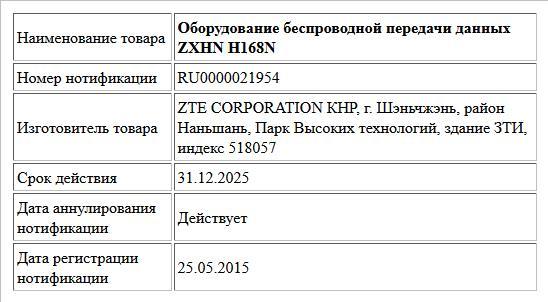 Оборудование беспроводной передачи данных ZXHN H168N
