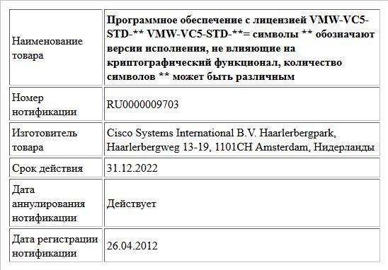 Программное обеспечение с лицензией VMW-VC5-STD-** VMW-VC5-STD-**= символы ** обозначают версии исполнения, не влияющие на криптографический функционал, количество символов ** может быть различным