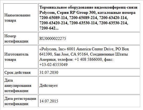 Терминальное оборудование видеоконференц-связи Polycom, Серия RP Group 300, каталожные номера 7200-65089-114, 7200-65089-214, 7200-63420-114, 7200-63420-214, 7200-63530-114, 7200-63530-214, 7200-642...